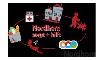 Kulturreferat der Stadt Nordhorn